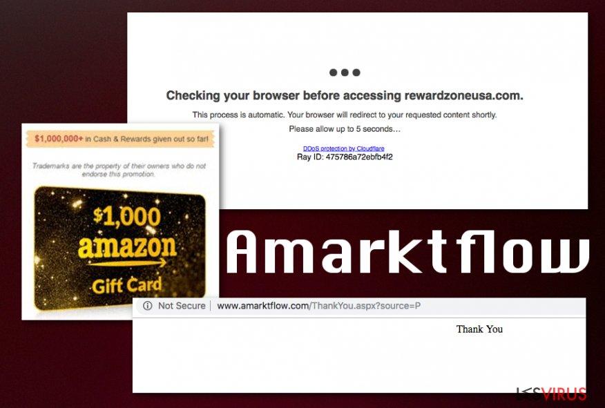 Amarktflow-Betrug