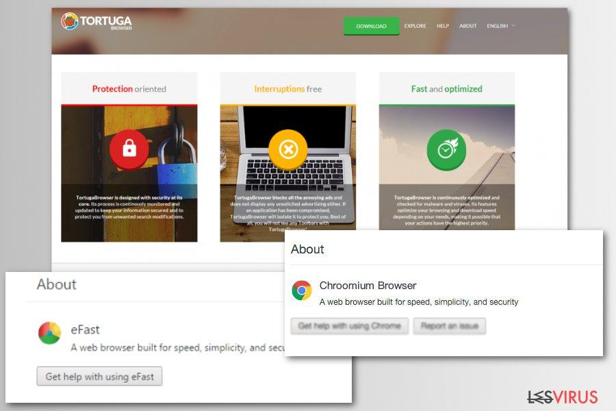 Chromium-Viren sind gefälschte Browser