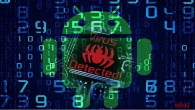 Abbildung der Android-Schadsoftware com.google.provision