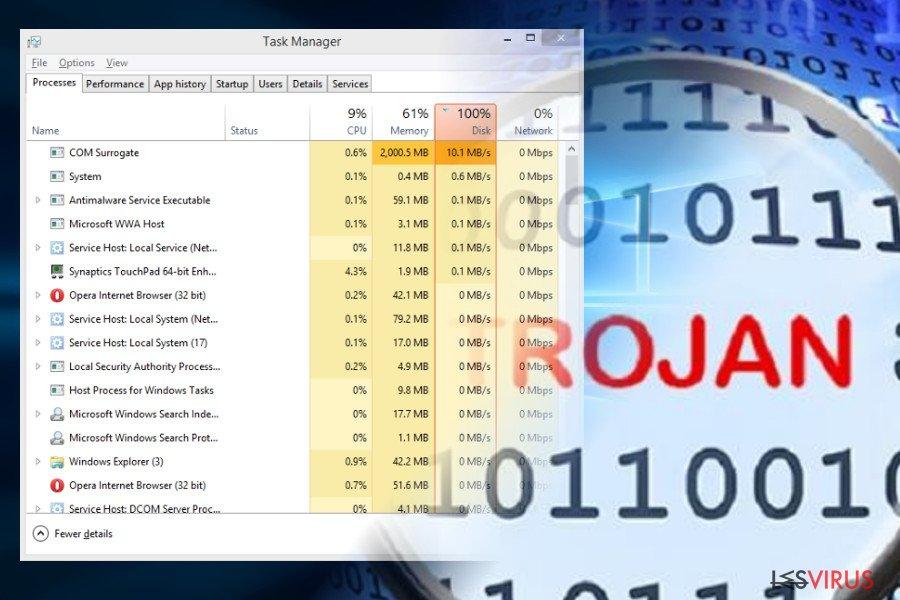 Der COM Surrogate Virus Trojaner kann eine hohe CPU-Auslastung auslösen