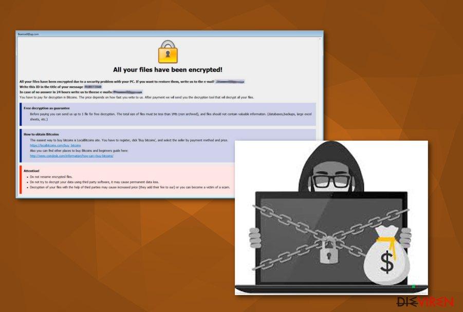 Combo ransomware virus