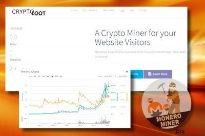 Miner Crypto-Loot missbraucht CPU-Ressourcen des PCs