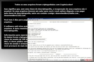 Crypton-Erpressersoftware