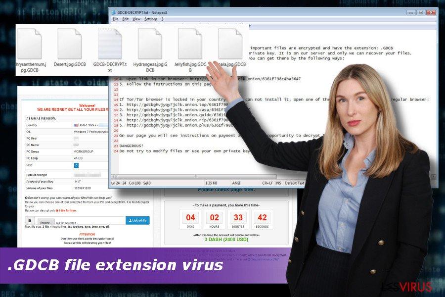 Zeigt die GDCB-Erpressersoftware