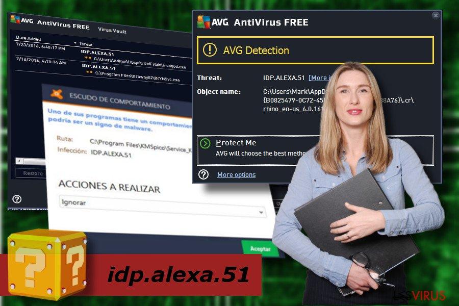 Illustriert die irreführende Erkennung von idp.alexa.51