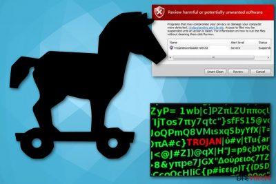 JS-Downloader-Trojaner