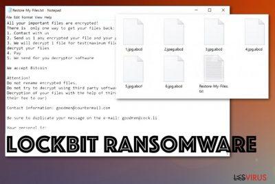 LockBit Ransomware