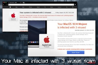 Mac-Virus - Your Mac is infected with 3 viruses