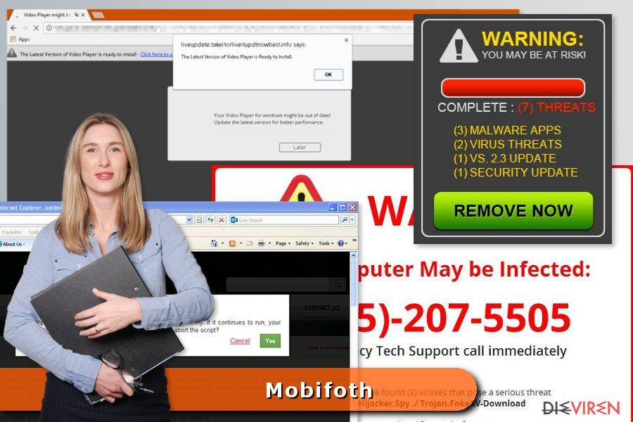 Beispiel Mobifoth-Virus