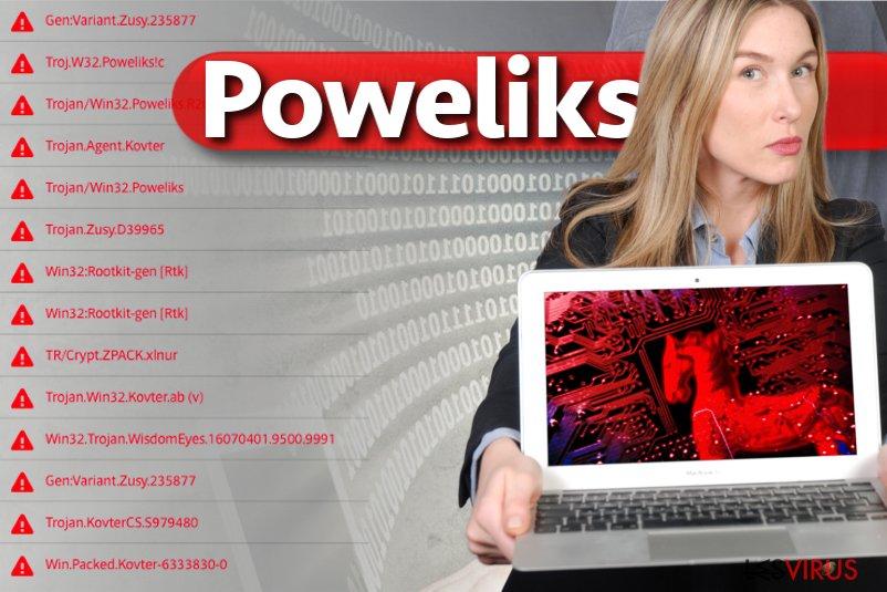 Poweliks-Trojaner