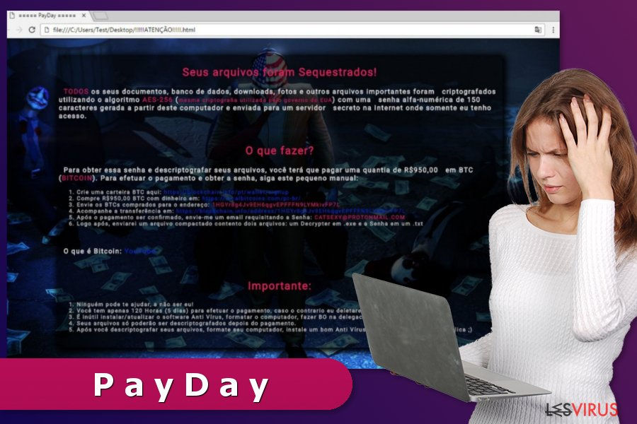 Erpresserbrief der PayDay-Erpressersoftware