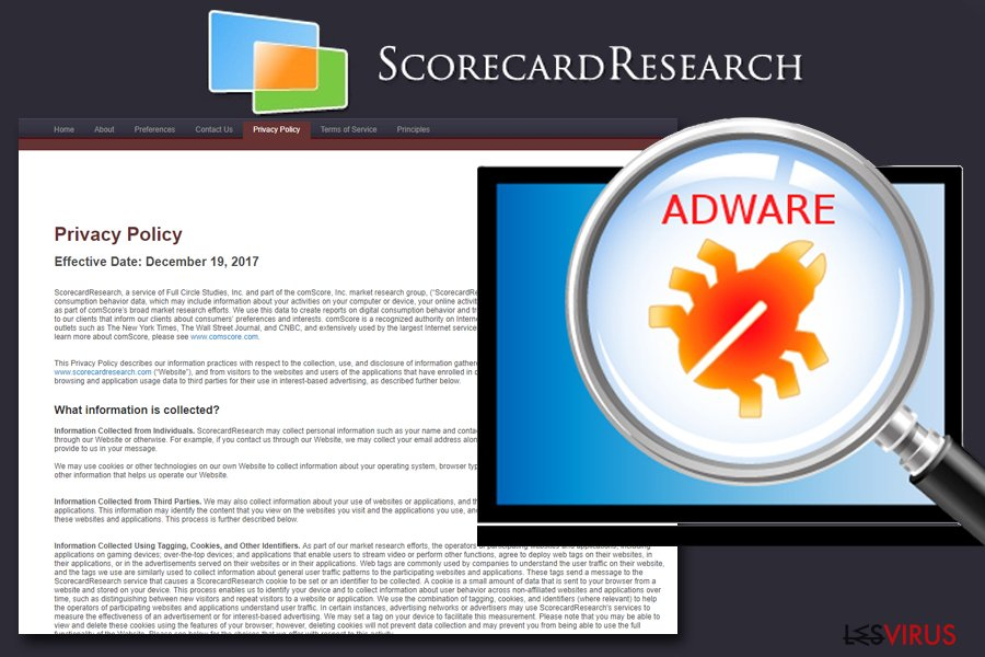 ScorecardResearch.com-Screenshot