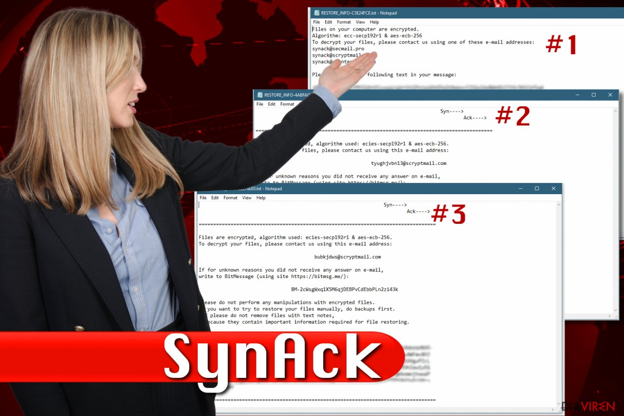 SynAck-Erpressersoftware