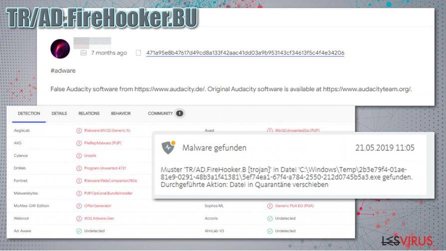 Die Verbreitung von TR/AD.FireHooker.BU