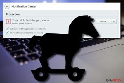 Die Malware Trojan.Multi.Brosubsc.gen