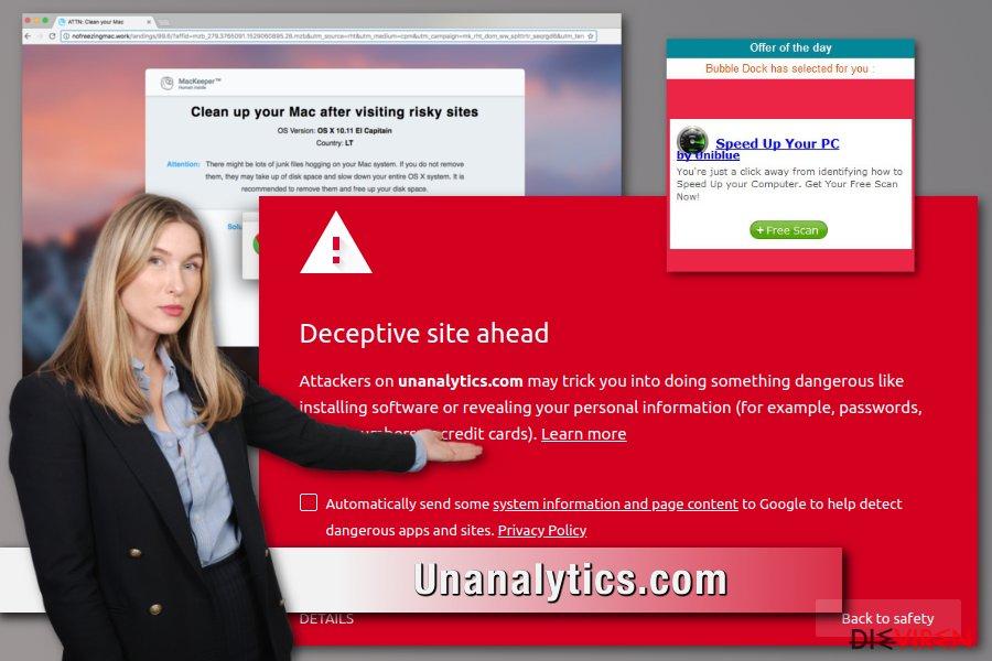 Unanalytics.com-Adware