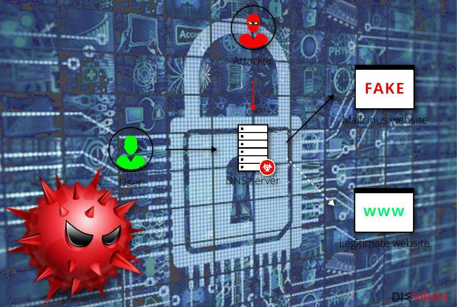 Der Utopia.net-Virus