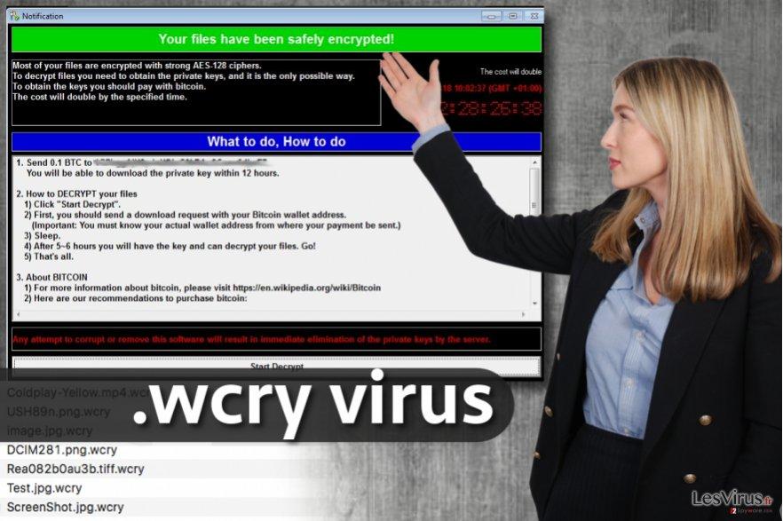 .wcry-Virus