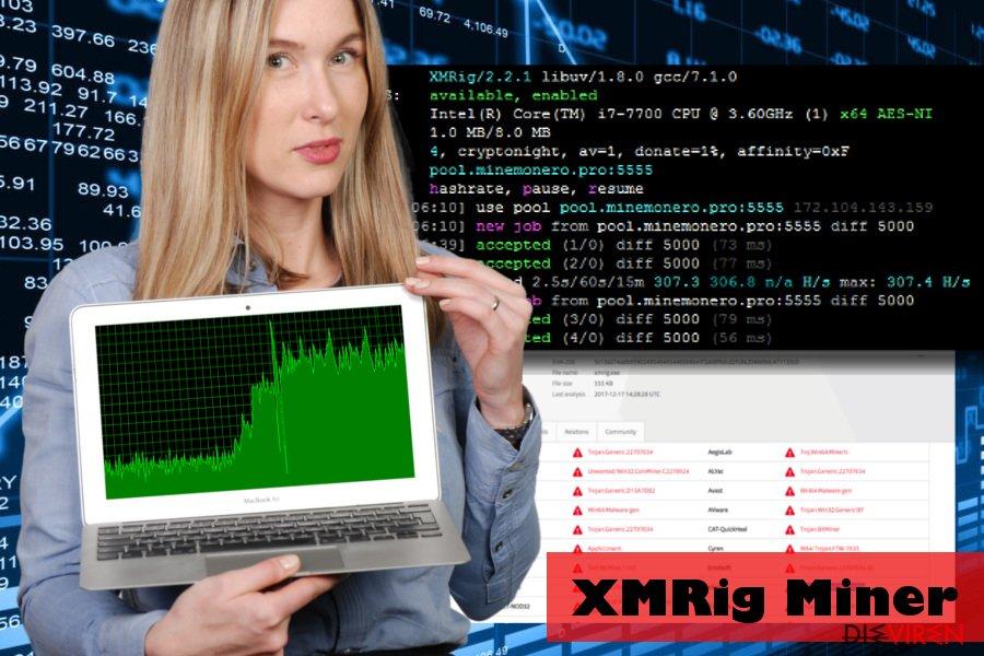 XMRig-Schadsoftware missbraucht CPU-Ressourcen