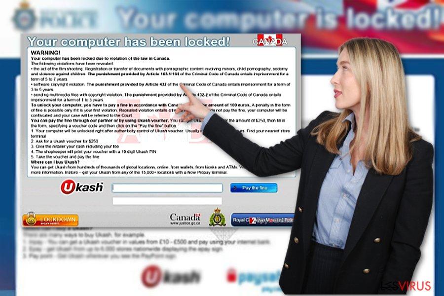 Ihr Computer wurde gesperrt-Screenshot